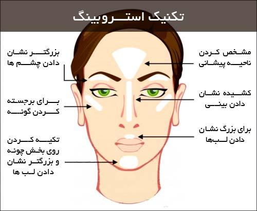آموزش کانتورینگ و استروبینگ در آرایشی بیست